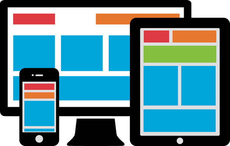How to Make Sure Your Website is Mobile Friendly & Ready for Google's Search Algorithm Ranking?
