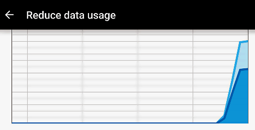 How to use Chrome Reduce data usage