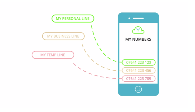 UK based Swytch's app allows you to 'burn' multiple numbers on single SIM