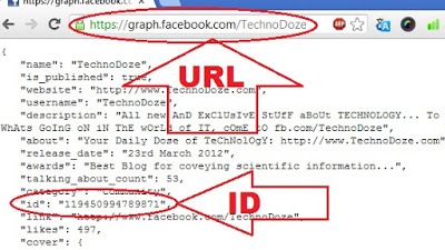 How to mention someone with Facebook ID?? - TechnoDoze